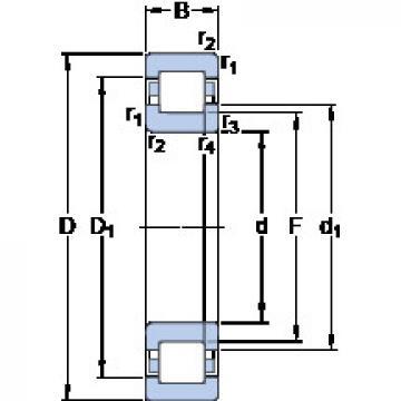 roulements NUP 315 ECM SKF
