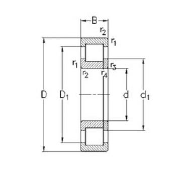 roulements NUP2216-E-MPA NKE